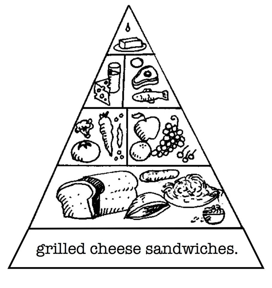 food pyramid printable coloring page - food pyramid coloring page for preschoolers coloring home