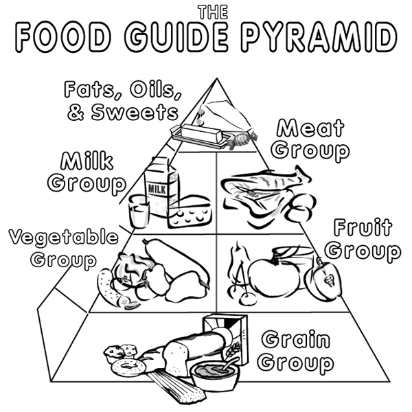 free food pyramid coloring pages - photo#7