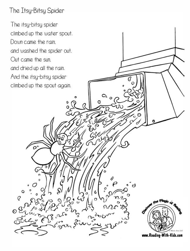 itsy bitsy spider coloring pages - photo#12