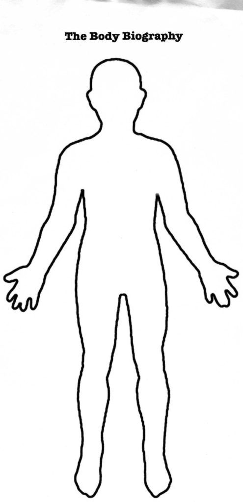photo regarding Printable Body Outline titled Human Human body Determine Printable \u20ac Clipartsco Particular person Define