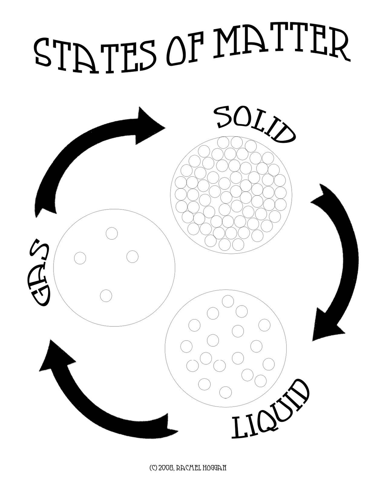 States of matter coloring pages coloring home for Matter coloring pages