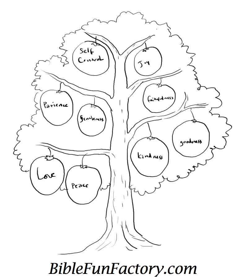 Fruits Of The Holy Spirit Coloring Pages - Coloring Home