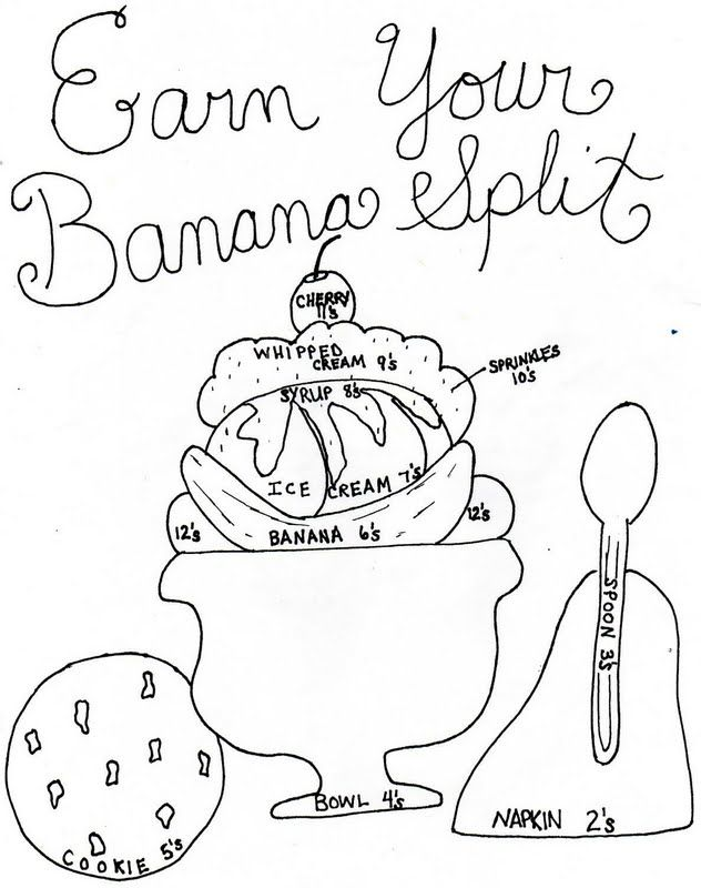 how to make a banana split sundae
