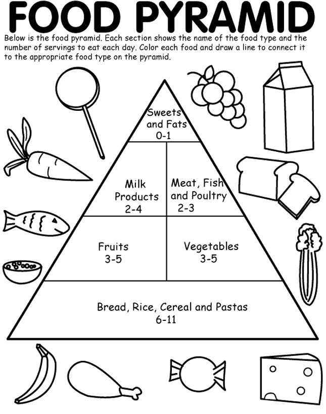 1000 images about food groups health on pinterest fruits and food pyramid for fresh food coloring pages