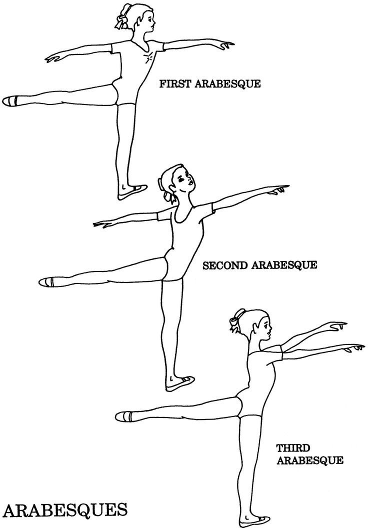 Ballet Positions Coloring Pages Coloring Home