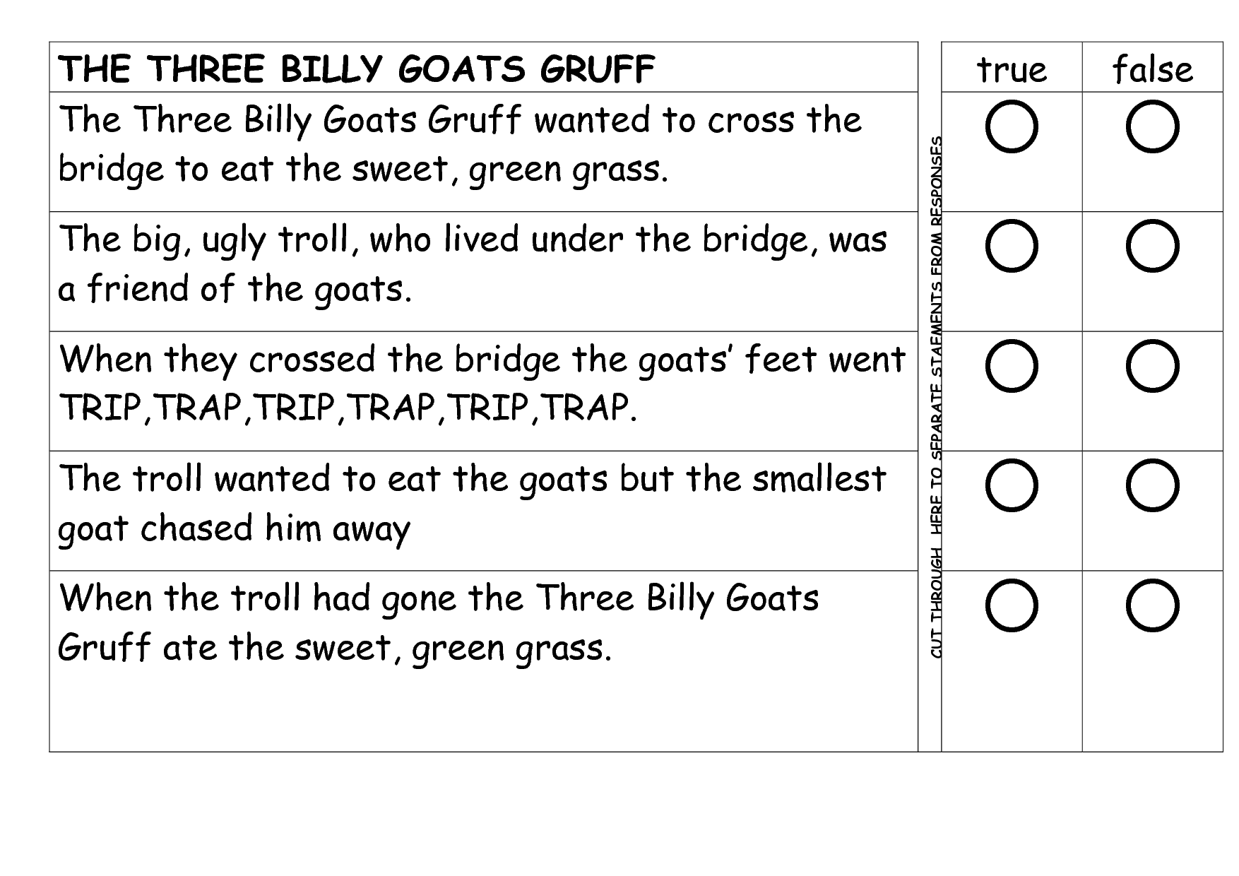 three billy goats gruff worksheets - The Best and Most ...