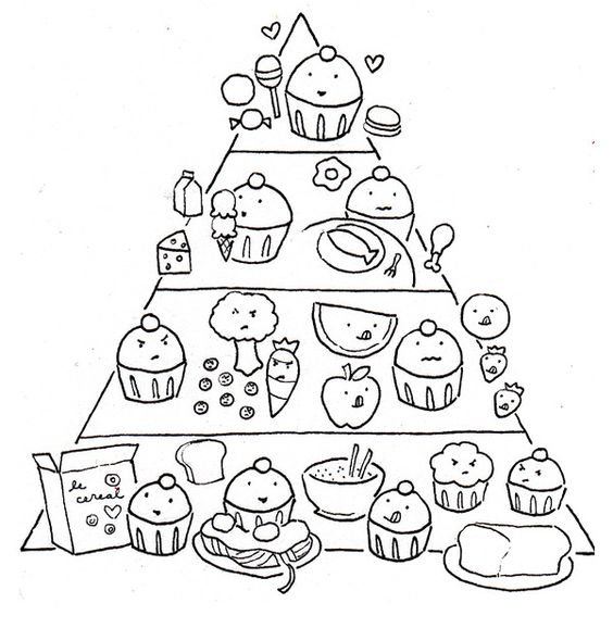 Nutrition Worksheets: Food Groups & Healthy Choices