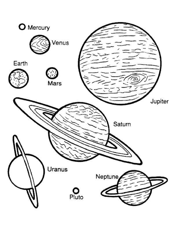 Planets coloring page | Spacy