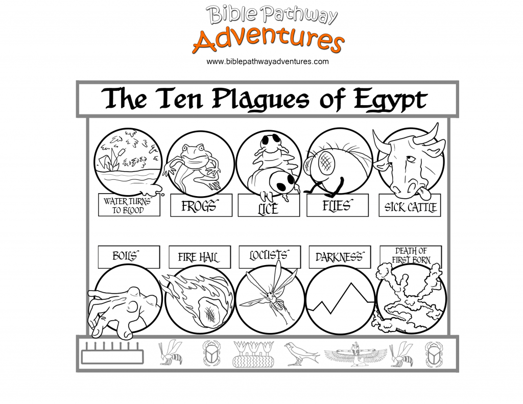 Ten Plagues Coloring Pages