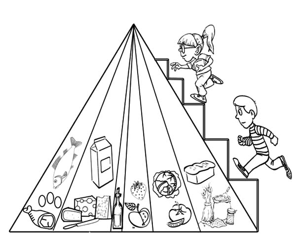 Food Pyramid Coloring Pages  Coloring Home