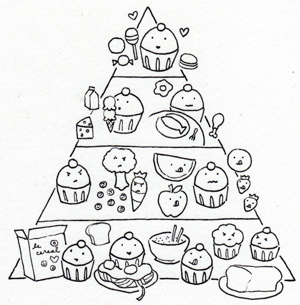 Coloring pages food - Food Pyramid Coloring Page Whataboutmimi Com