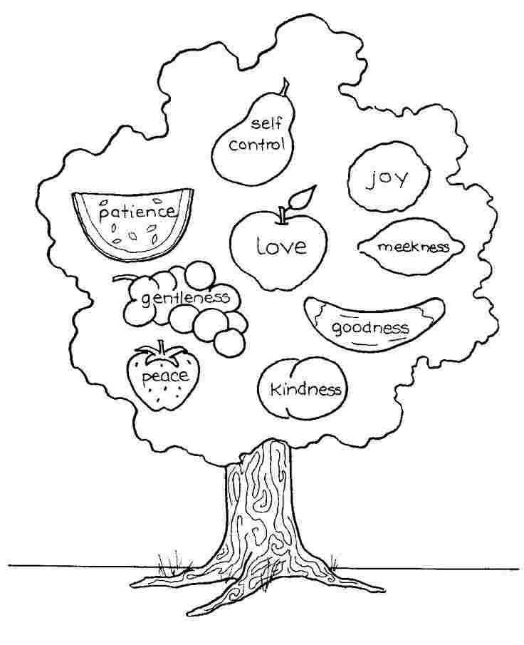 - Fruits Of The Spirits Coloring Pages - Coloring Home