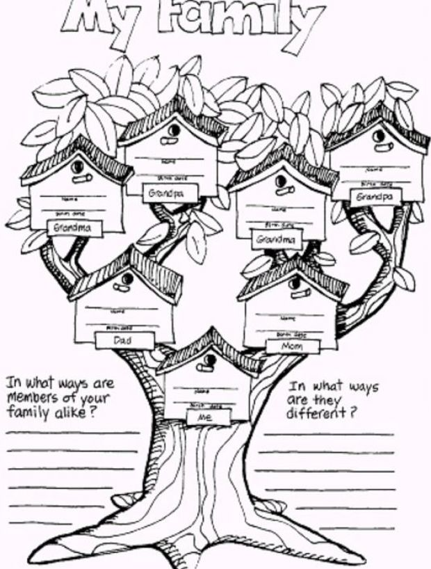 Family Tree Coloring Page Az Coloring Pages Family Tree Coloring Pages