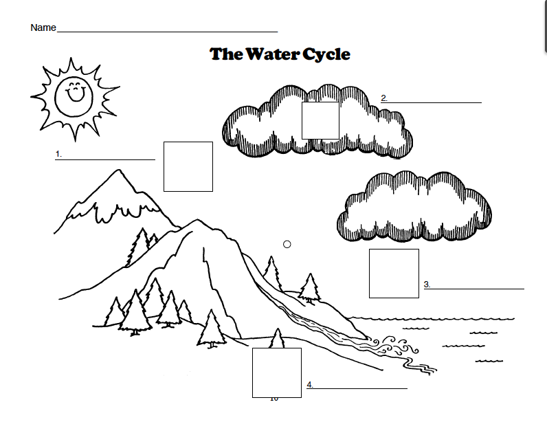 Water Cycle Coloring Pages - AZ Coloring Pages
