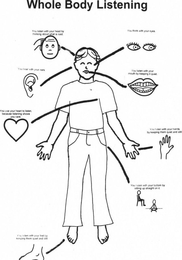 Body Parts Coloring Pages Coloring