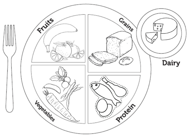 Myplate Menu Coloring Page of Food ...mitraland.com