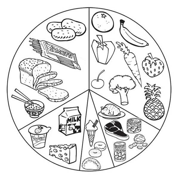 food and nutrition coloring pages - photo#11