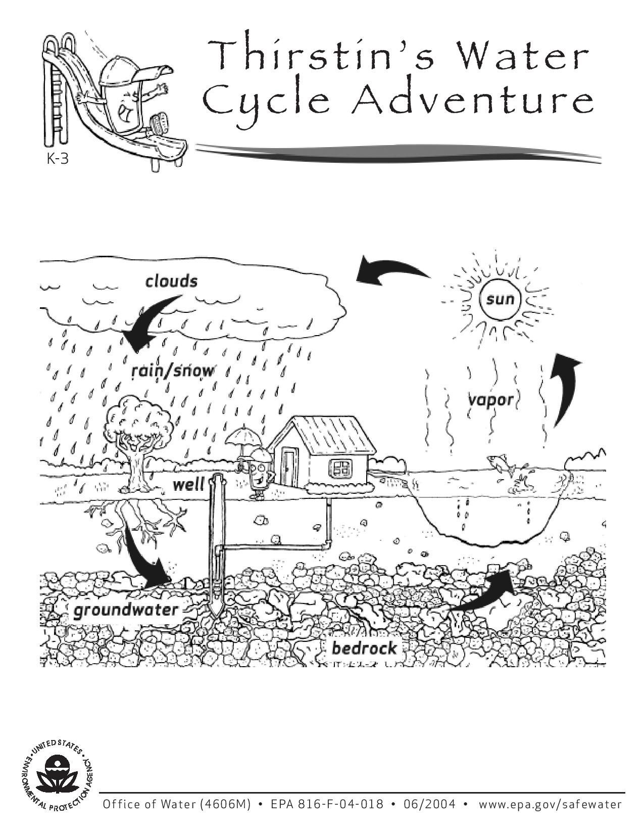 water cycle for kids coloring page coloring home. Black Bedroom Furniture Sets. Home Design Ideas