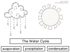 Simple Water Cycle Coloring Page | Free Printable Coloring Pages ...