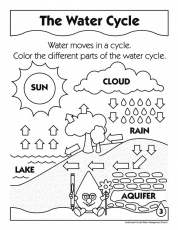 water cycle color page