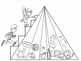 Pyramid Coloring Book Food Pages For Preschool